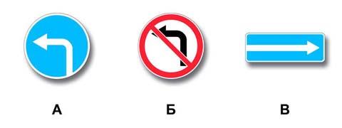 Какие знаки разрешают разворот?
