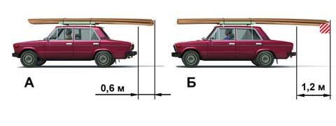 На каком рисунке изображен автомобиль, водитель которого не нарушает правил перевозки грузов?
