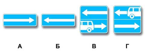 Какие знаки разрешают выполнить разворот?